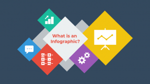 6 Awesome Reasons to Depend On Infographics